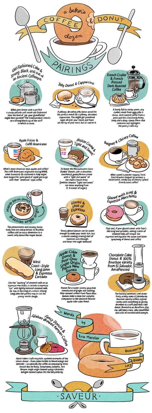 7-Donuts-and-coffee